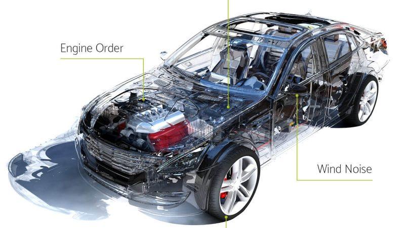 Silentium automotive